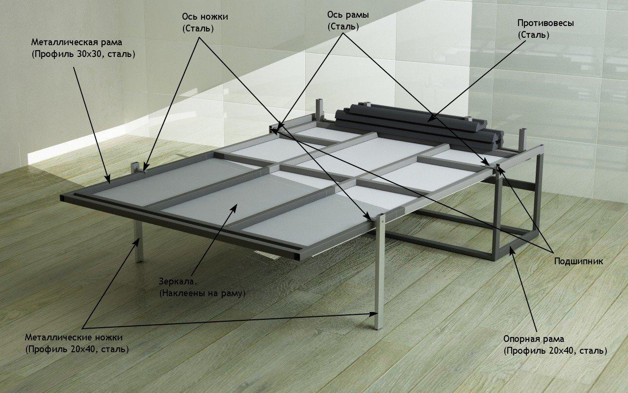 Подъёмная кровать ОПТИМУМ | Конструкция рамы
